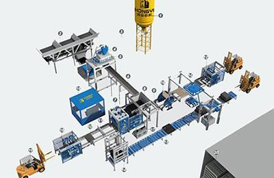 Automatic Block Production Line With Curing Rack